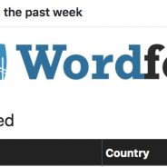 WordFence Security for your Web sites